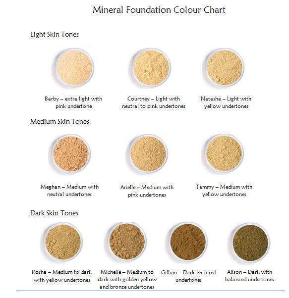 Foundation Colour Chart